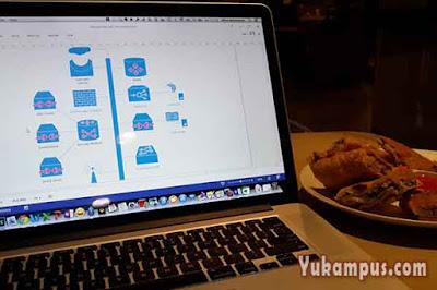 cara menyiapkan makanan untuk freelancer yang sibuk