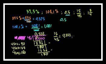 Rahasia Aplikasi Hitung Pembagian Matematika Cepat Dan Mudah