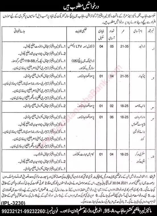 New Jobs in Pakistan Punjab Mines Labour Welfare Organization Lahore Jobs 2021