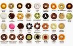 Daftar Harga Menu Jco Donuts 2018
