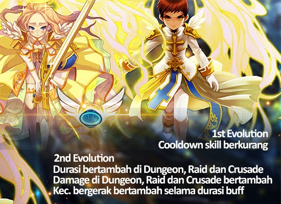 Angelic Ring Evolution Lost Saga Indonesia