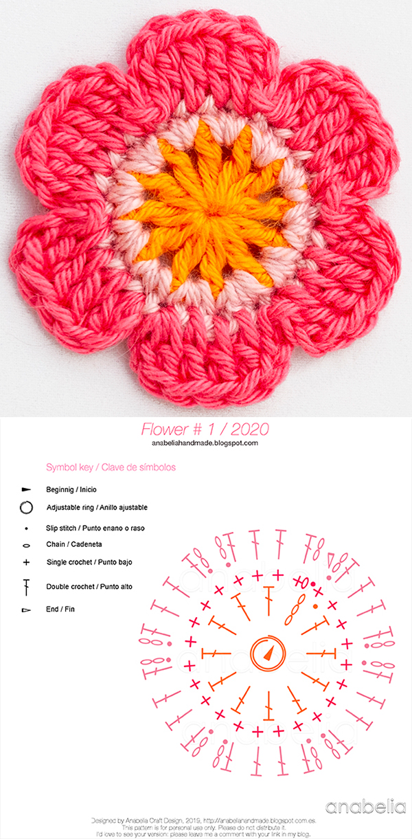 Crochet flower 1_2020 free pattern, Anabelia Craft Design