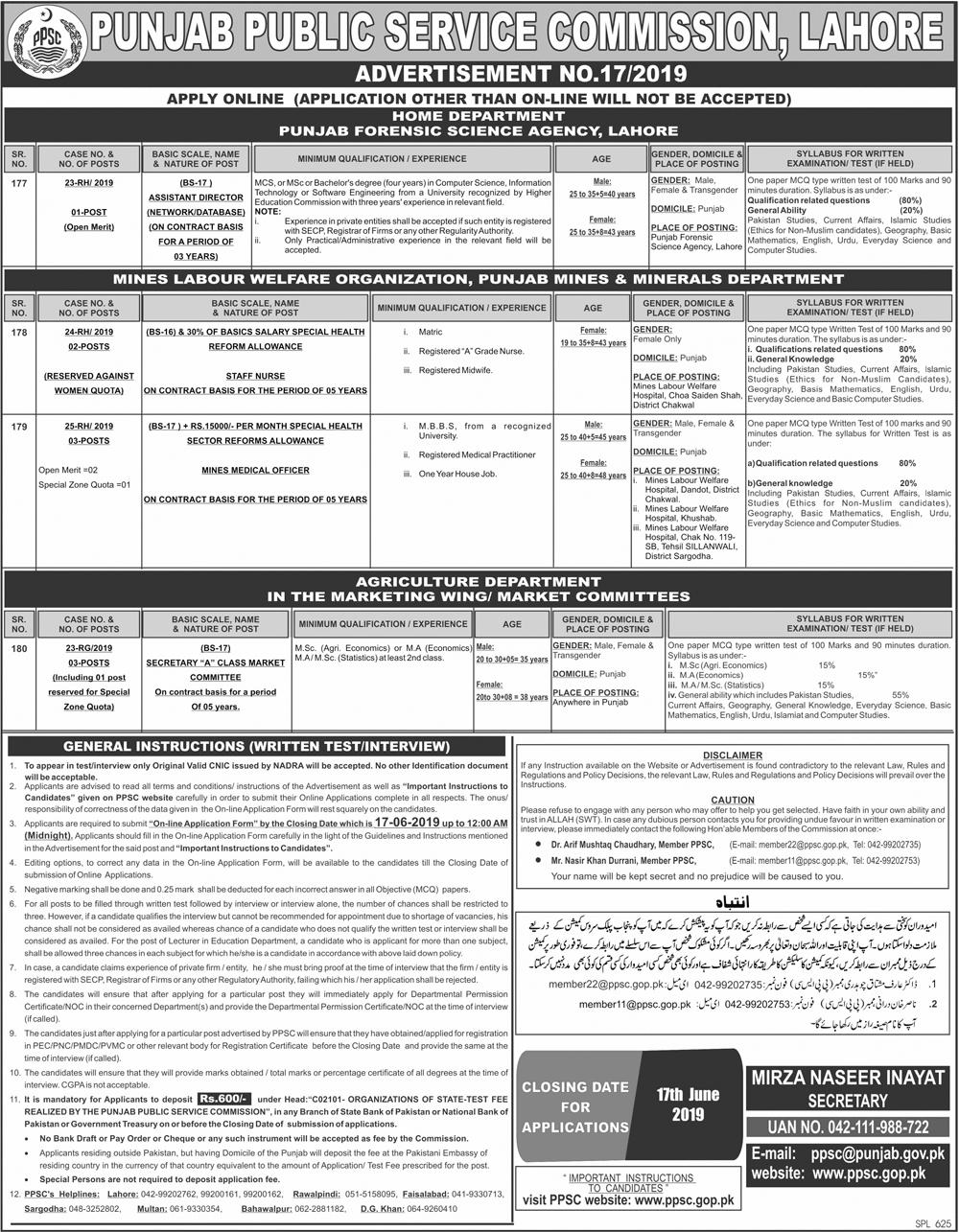 PPSC Jobs June 2019, Advertisement No 17