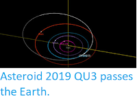 https://sciencythoughts.blogspot.com/2019/08/asteroid-2019-qu3-passes-earth.html