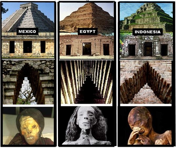 Resultado de imagen de civilizaciones conexion