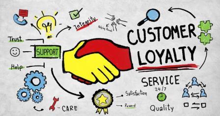 Loyalitas Konsumen (Pengertian, Karakteristik, Jenis, Tingkatan dan Indikator)