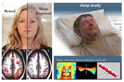 ¿Qué pasa con tu cuerpo cuando usted duerme menos de 8 horas ?!
