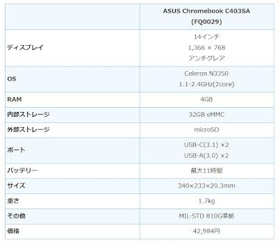 スペック 仕様 Chromebook クロームブック asus C403SA