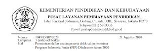 SURAT EDARAN PERMINTAAN DAFTAR USULAN PESEERTA DIDIK CALON PENERIMA PROGRAM INDONESIA PINTAR (PIP) DIKDASMEN TAHUN 2020