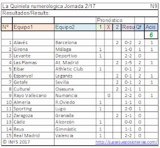 probabilidades la quiniela liga de fútbol españa