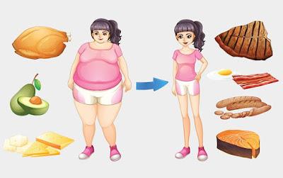 Những cách giảm cân an toàn hiệu quả mùa Covid 19