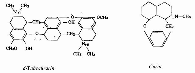Thành phần hóa học Curarơ - Nguyên liệu làm thuốc Có Chất Độc
