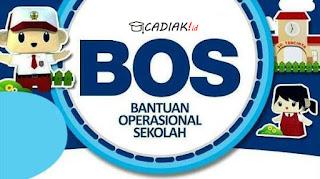 Daftar Lengkap Sekolah Penerima Dana BOS 2020 Update Gelombang 2
