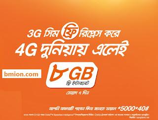 Banglalink-Free-4G-SIM-Upgrade-8GB-free