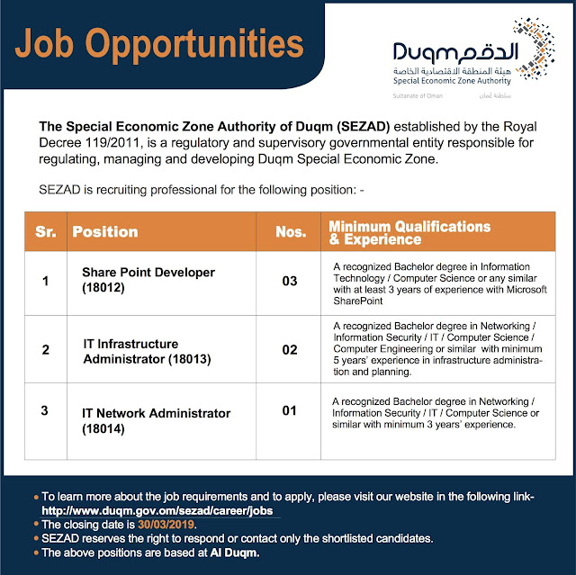 Jobs in Duqm - Opportunities to work at Sezad.