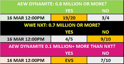 AEW Dynamite and WWE NXT Prop Bet Results For 18/3/20