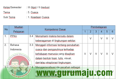 Pemetaan KD Kelas 3 Kurikulum 2013 Revisi 2018 Semester 2