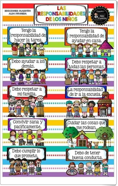"""Dia de los Derechos del Niño (20 de noviembre): """"Las responsabilidades de los niños"""" (Infografía de Primaria)"""