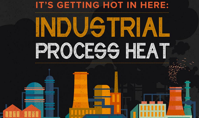 Industrial heat making environment hot