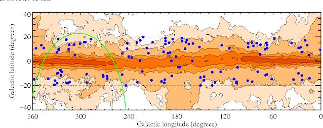 Clusters di zona penghindaran (Zone of Avoidance)