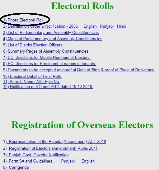 पंजाब वोटर लिस्ट PDF 2020 | नई मतदाता सूची | ग्राम पंचायत वोटर लिस्ट ceopunjab.nic.in से डाउनलोड करें, ऑनलाइन नाम देखें