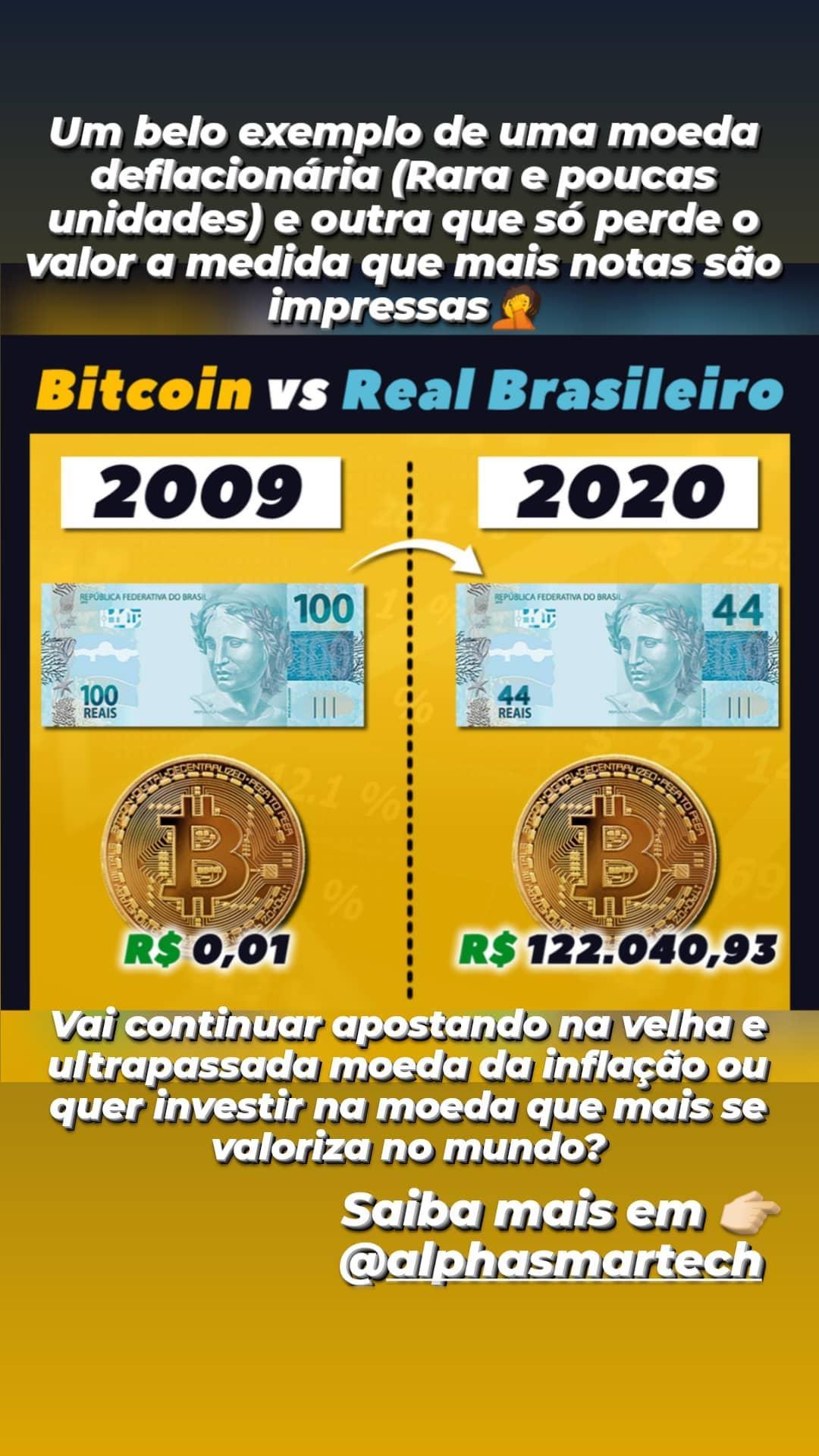 Bitcoin ultrapassa os 135 mil reais, ainda é tempo de você investir na moeda mais valiosa do mundo.
