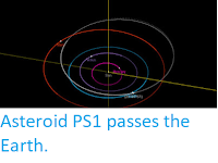 https://sciencythoughts.blogspot.com/2019/08/asteroid-ps1-passes-earth.html