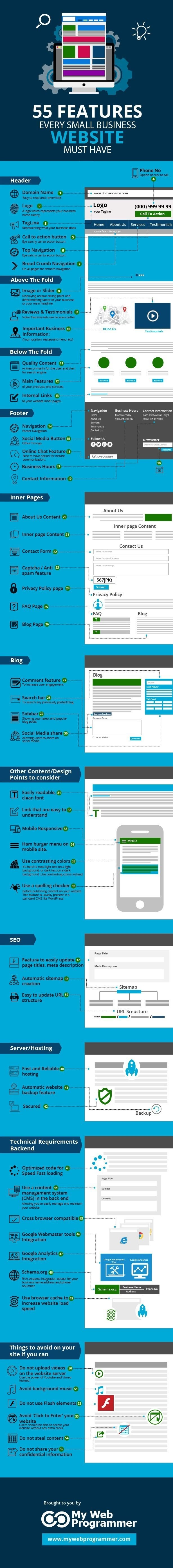 Features Every Small Business Websites Must have #infographic