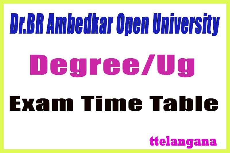 Dr.BR Ambedkar Open University BRAOU UG 1st 2nd 3rd Year Examination Time Table