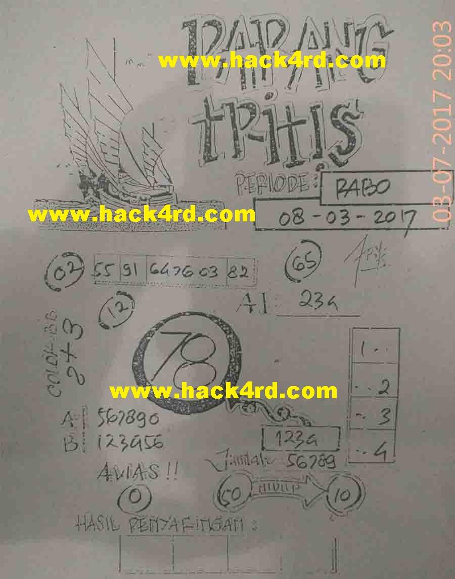 Ramalan Mentari Kilodang Rabu 8 Maret 2017 | Hack4rD