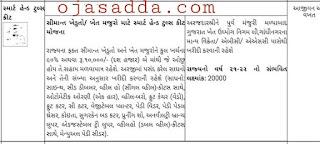 Gujarat Smart Hand Tools Kit Yojana 2021 @ikhedut.gujarat.gov.in,