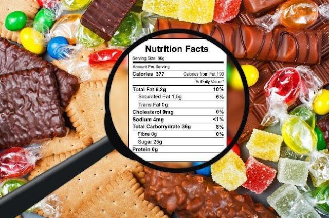 Tata Cara Membaca Label Informasi Nilai Gizi Pada Kemasan Makanan