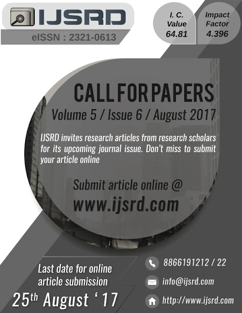 submit research papers