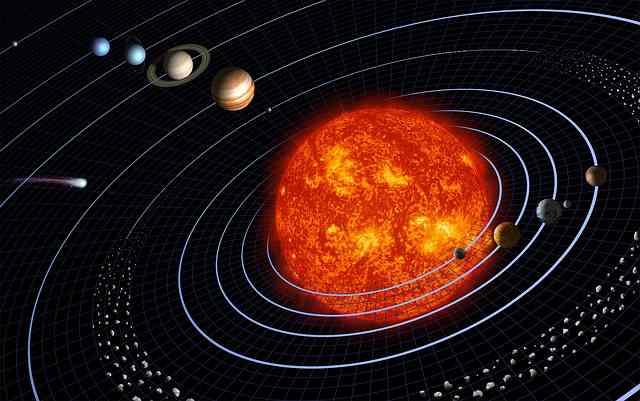 solar system, planet position astrology, ज्योतिष में ग्रहों के महत्व और नक्षत्र