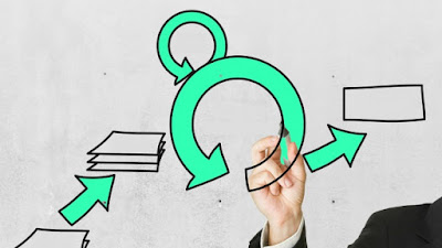 best courses for Scrum Master Certification (PSM)