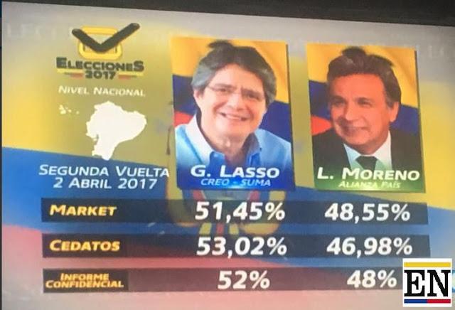 fraude electoral ecuador