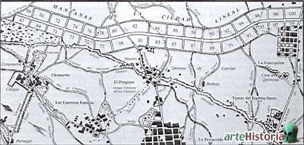 Plano del Proyecto de Ciudad Lineal de Madrid