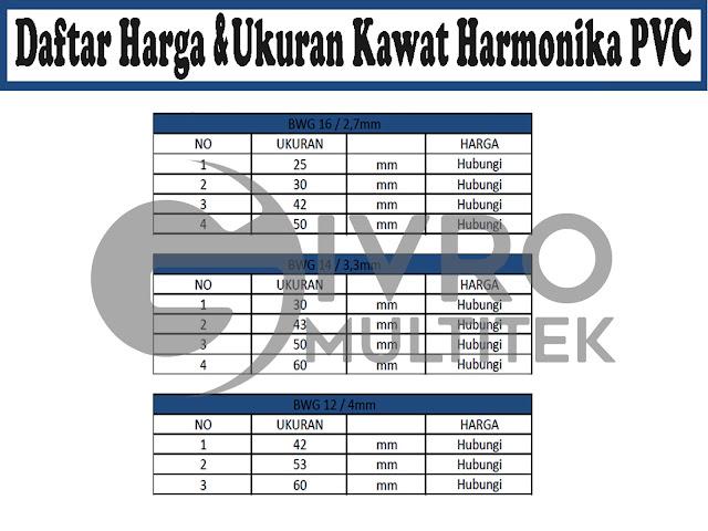 Kami Adalah Distributor Kawat Harmonika Galvanis Dan Lapis PVC Terlengkap Dan Termurah Di Indonesia. Hubungi Kami Untuk Mendapatkan Harga Terbaik!!!