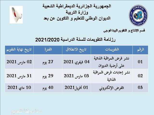 عاجل - تاريخ اجراء الفرض الالكتروني 2021