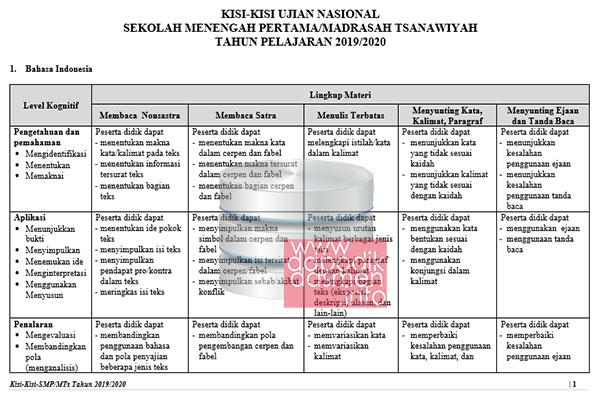 Kisi-Kisi UN UNBK SMP/MTS Tahun 2020 (Tahun Pelajaran 2019/2020) Semua Mata Pelajaran, Kisi-Kisi UN UNBK Bahasa Indonesia SMP/MTS Tahun 2020 (Tahun Pelajaran 2019/2020), Kisi-Kisi UN UNBK Matematika SMP/MTS Tahun 2020 (Tahun Pelajaran 2019/2020), Kisi-Kisi UN UNBK IPA SMP/MTS Tahun 2020 (Tahun Pelajaran 2019/2020), dan Kisi-Kisi UN UNBK Bahasa Inggris SMP/MTS Tahun 2020 (Tahun Pelajaran 2019/2020)