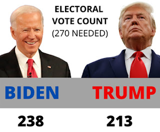 Joe Biden yana gaban Trump a samun Popular Vote