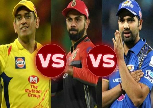 Dhoni vs Rohit vs Kohli: IPL में कौन रहा है सबसे सफल Captain? देखिये आंकड़े
