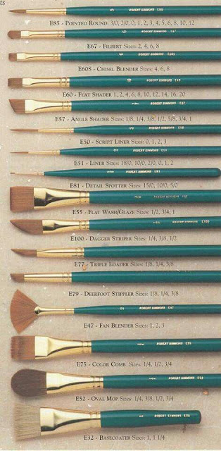 Types of Acrylic Brushes with names