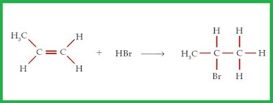 Soal PPPK Guru Kimia