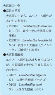 真性火落菌(エタノール耐性が高い)RIB9161 Lactobacillus fructivoransH-1、RIB9124 Lactobacillus homohiochii S-24、 火落性乳酸菌 9107 Lactobacillus hilgardii S-7、9108 Lactobacillus casei S-8