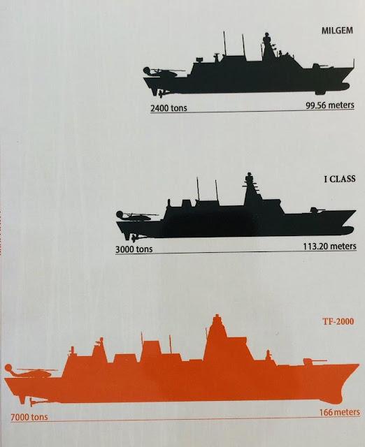 TF-2000 Hava Savunma Muhiribinin (Destroyeri) boyutlarını milgem ve i-sınıfı fırkateynlerimiz ile karşılaştırılması