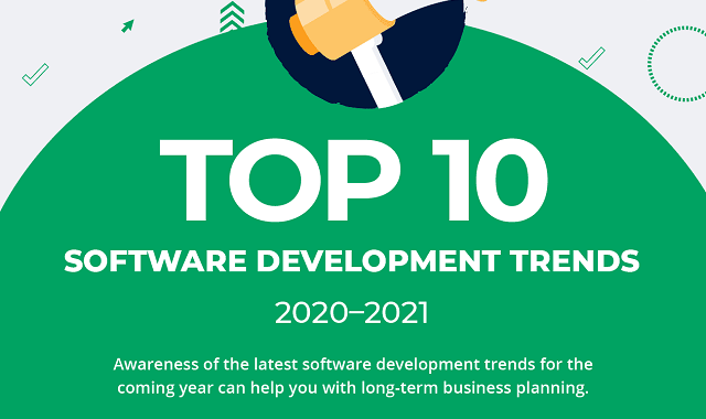 Latest trends of Software Development #infographic