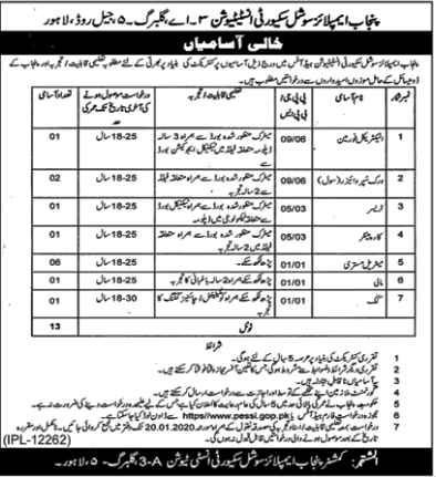 Jobs in Punjab Employees social Security Institution 2020 Advertisement
