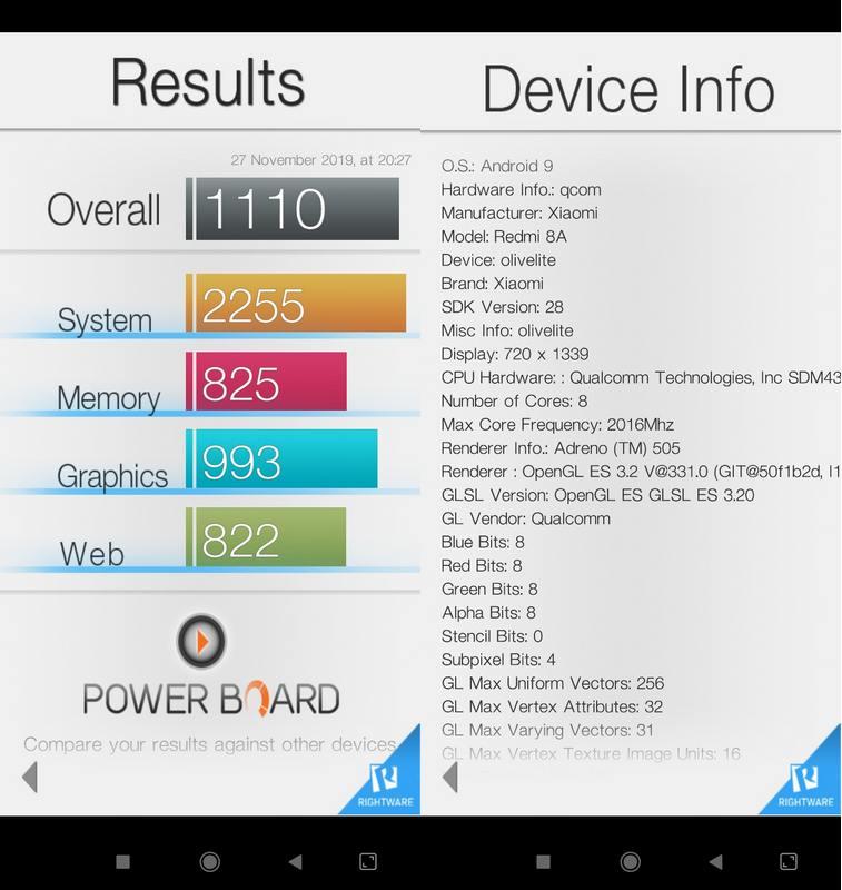 Benchmark Basemark OS II Xiaomi Redmi 8A