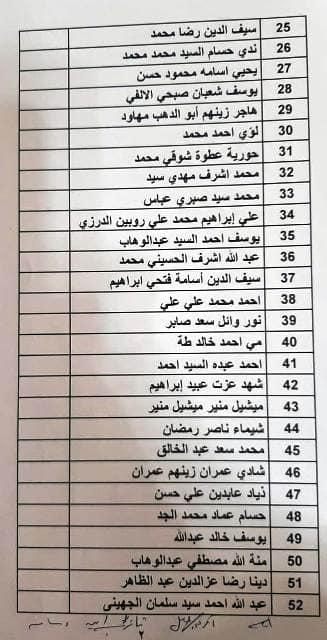 بالأسماء إعتماد نتيجة إختبارات مدرسة التكنولوجيا التطبيقية للميكاترونيات بمدينة بدر 2